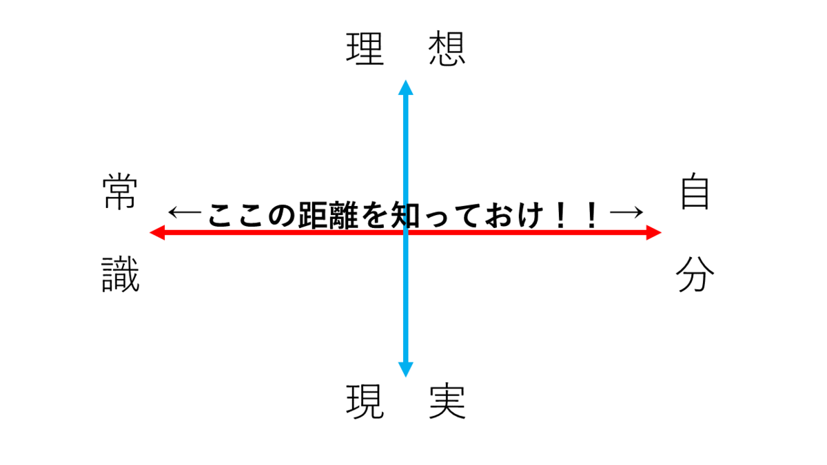 f:id:kuroroman:20200128102646p:plain