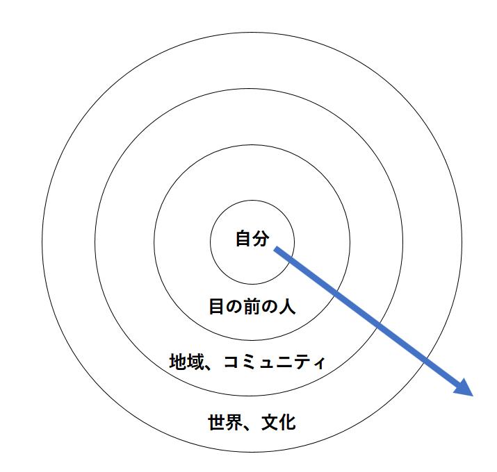 f:id:kurosaki-hideomi:20190331111446p:plain