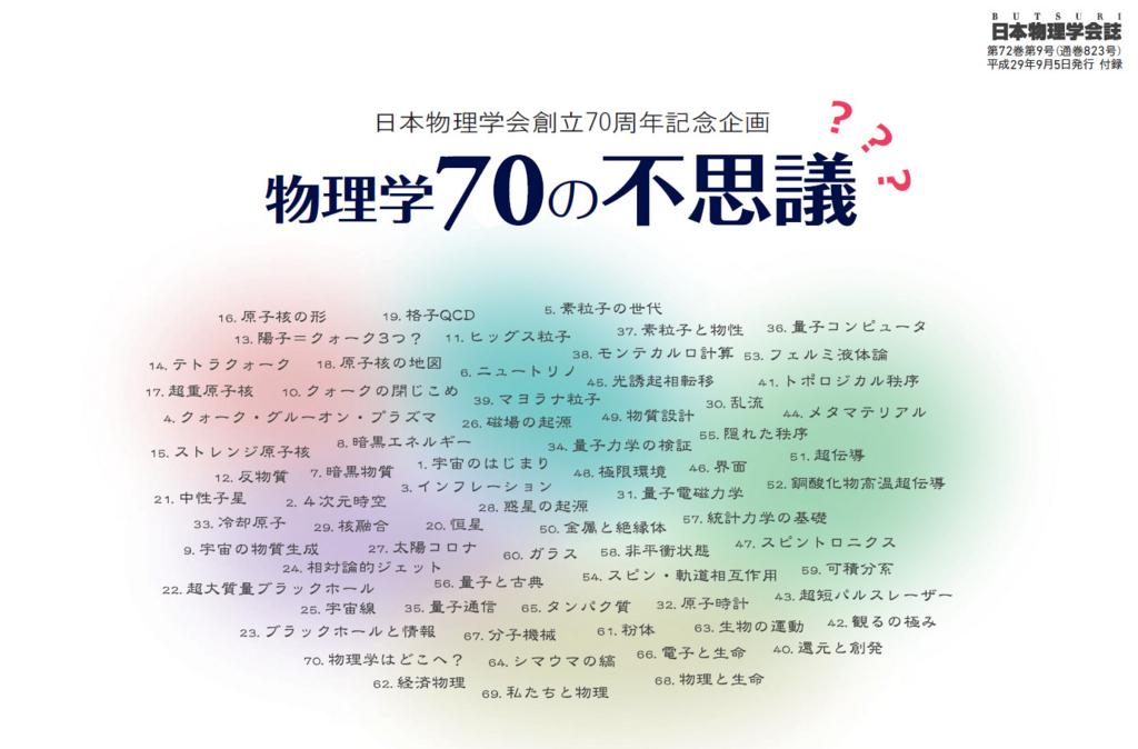 f:id:kurosakiworks:20170920003332j:plain