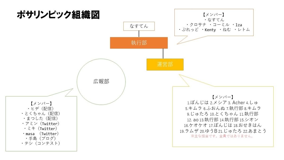 f:id:kurosana309637:20210914194555j:plain