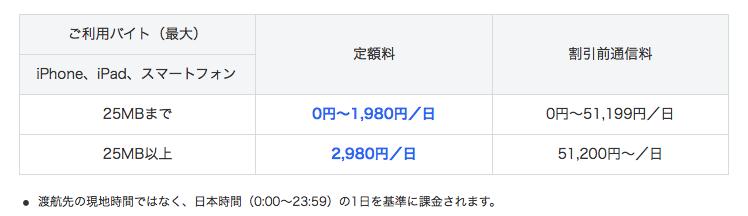 f:id:kurosawayu:20161022223904p:plain
