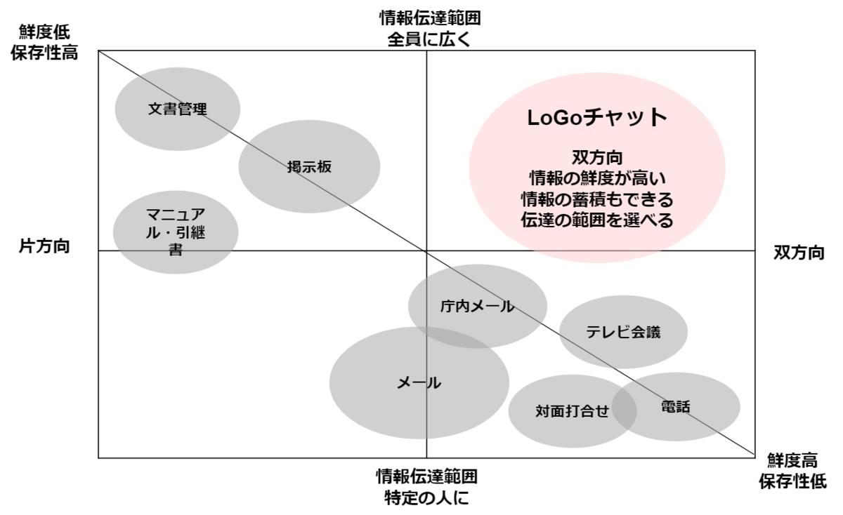 f:id:kurose_keisuke:20201007144421p:plain
