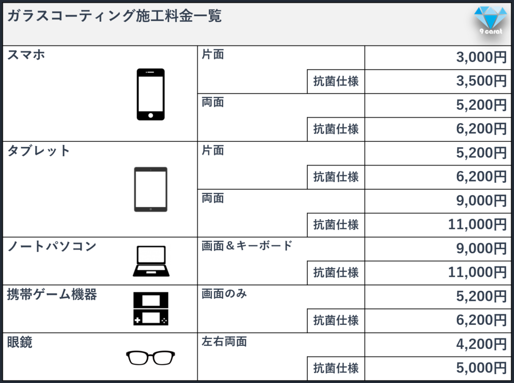 f:id:kuroshiba1976:20171204010213p:plain
