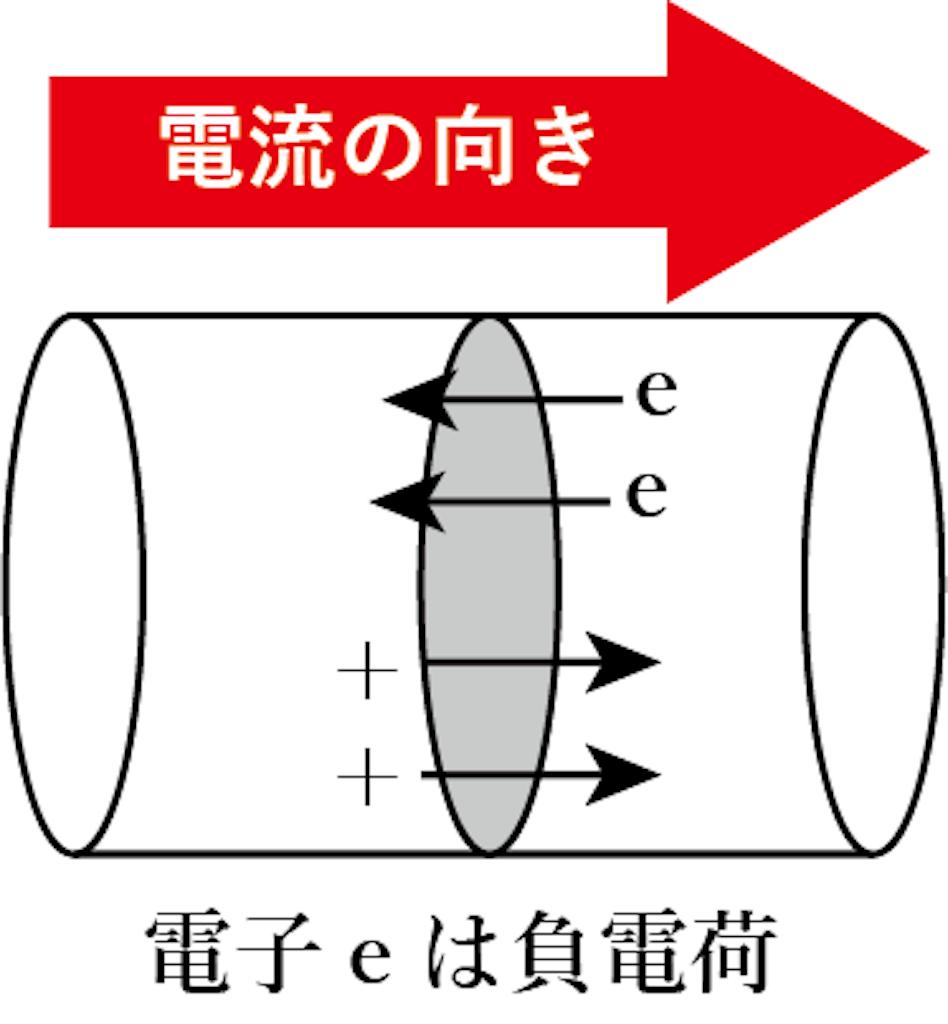 f:id:kuroshimotsuki6624:20170808165530p:image