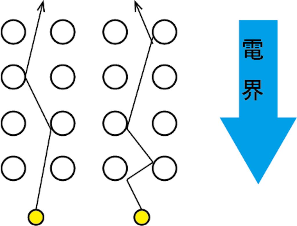 f:id:kuroshimotsuki6624:20170808174955p:image