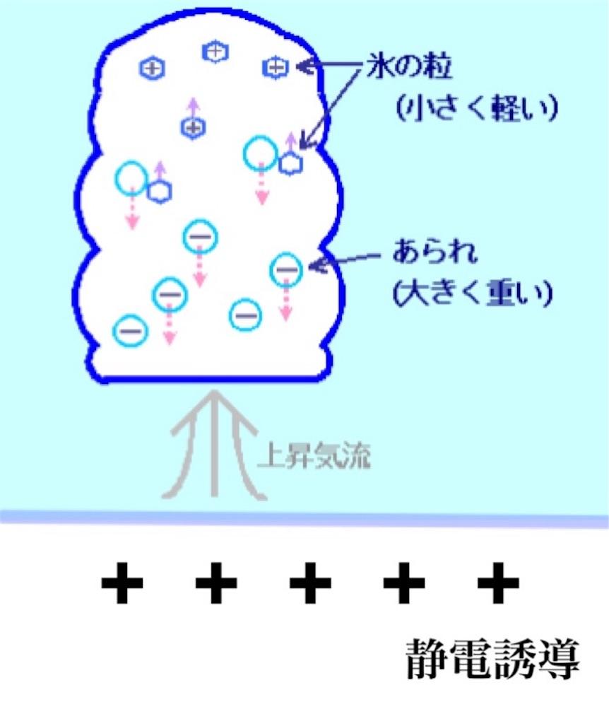 f:id:kuroshimotsuki6624:20170813234414j:image
