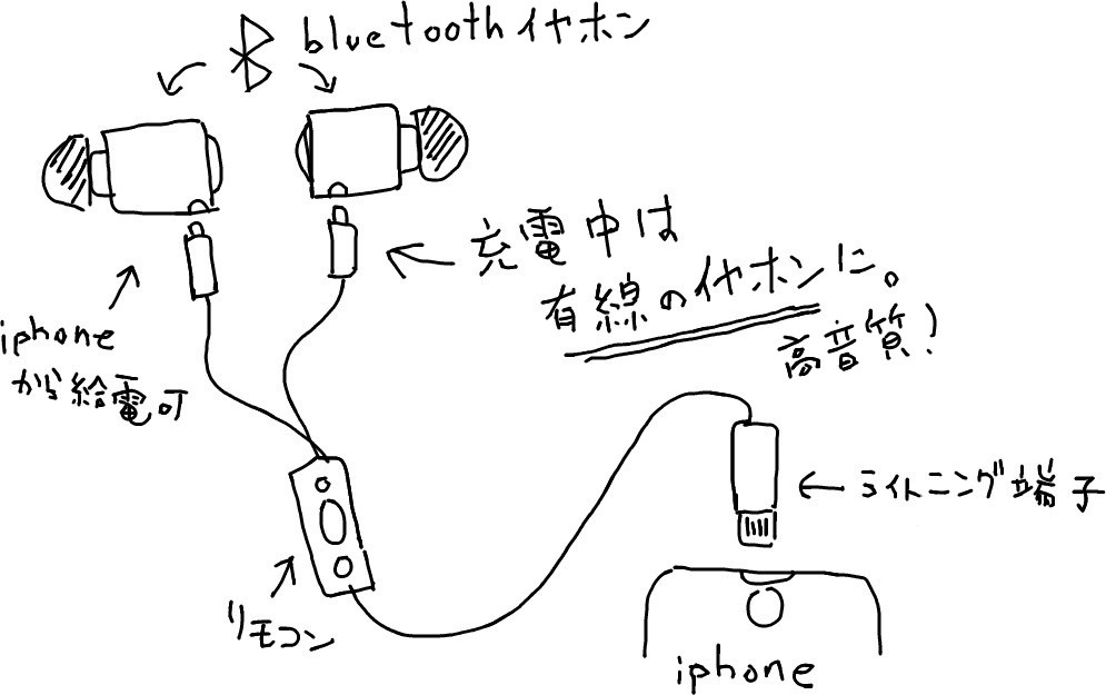 f:id:kurosuke023:20160929222538j:plain