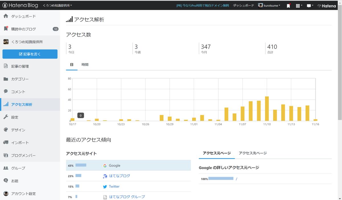 f:id:kurotsume:20201116142134p:plain