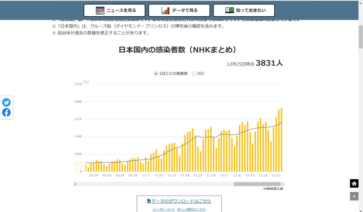 f:id:kurotsume:20201226141949p:plain