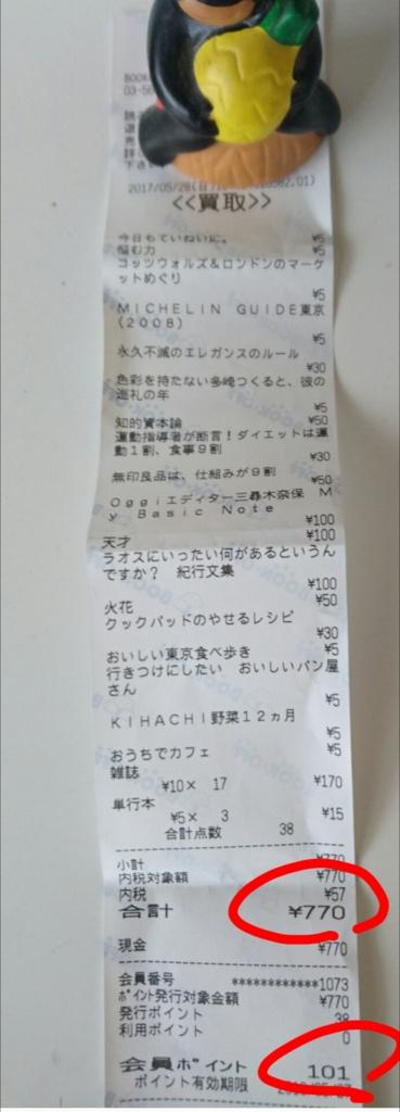 f:id:kuroyagi1:20170528211739j:plain