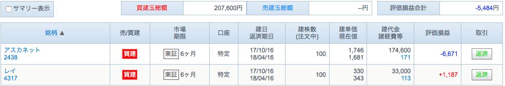 f:id:kuroyagi573:20171019222640p:plain