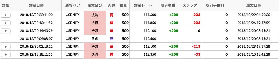 f:id:kuroyagi573:20190103220755p:plain