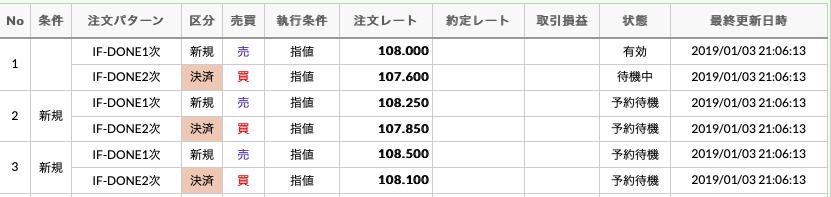 f:id:kuroyagi573:20190103221435p:plain