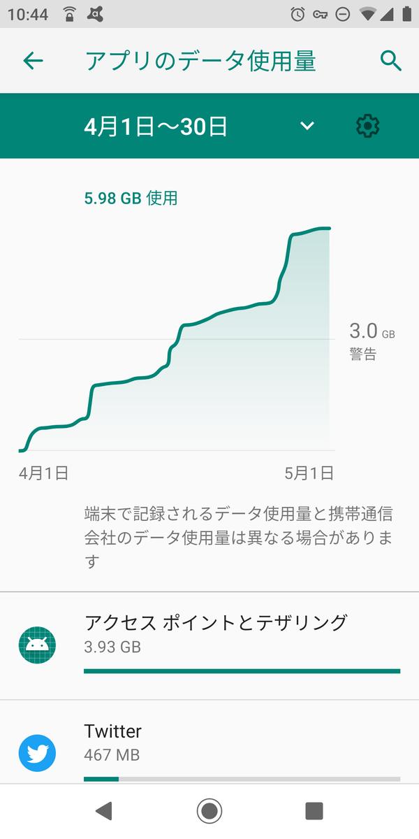 f:id:kuroyagi573:20190430111008p:plain