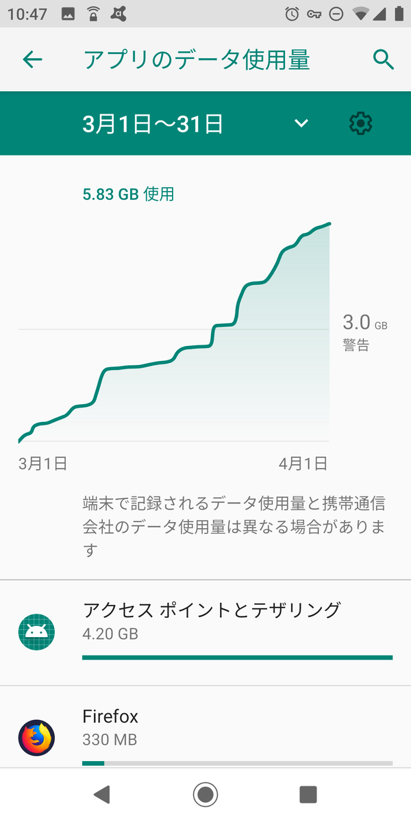 f:id:kuroyagi573:20190430111830p:plain