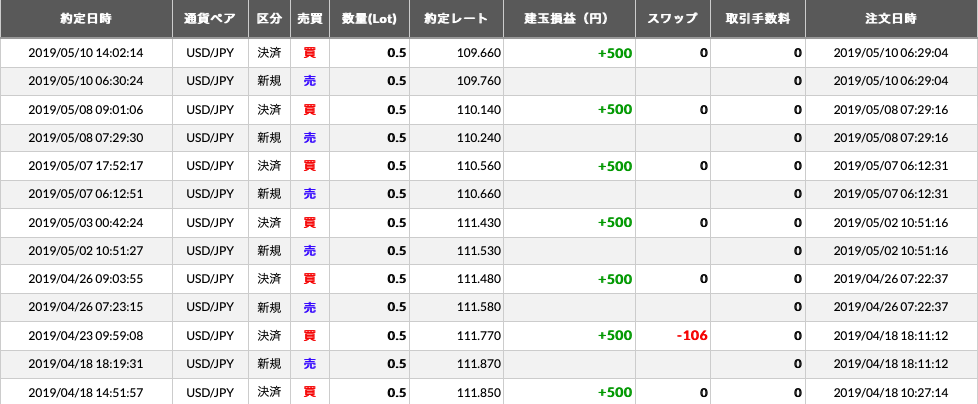 f:id:kuroyagi573:20190510223627p:plain