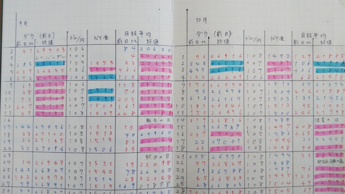 f:id:kuroyagi573:20191104111747j:plain