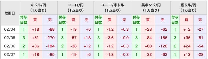 f:id:kuroyagi573:20200211174843p:plain