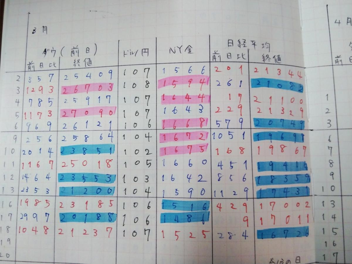 f:id:kuroyagi573:20200318235247j:plain