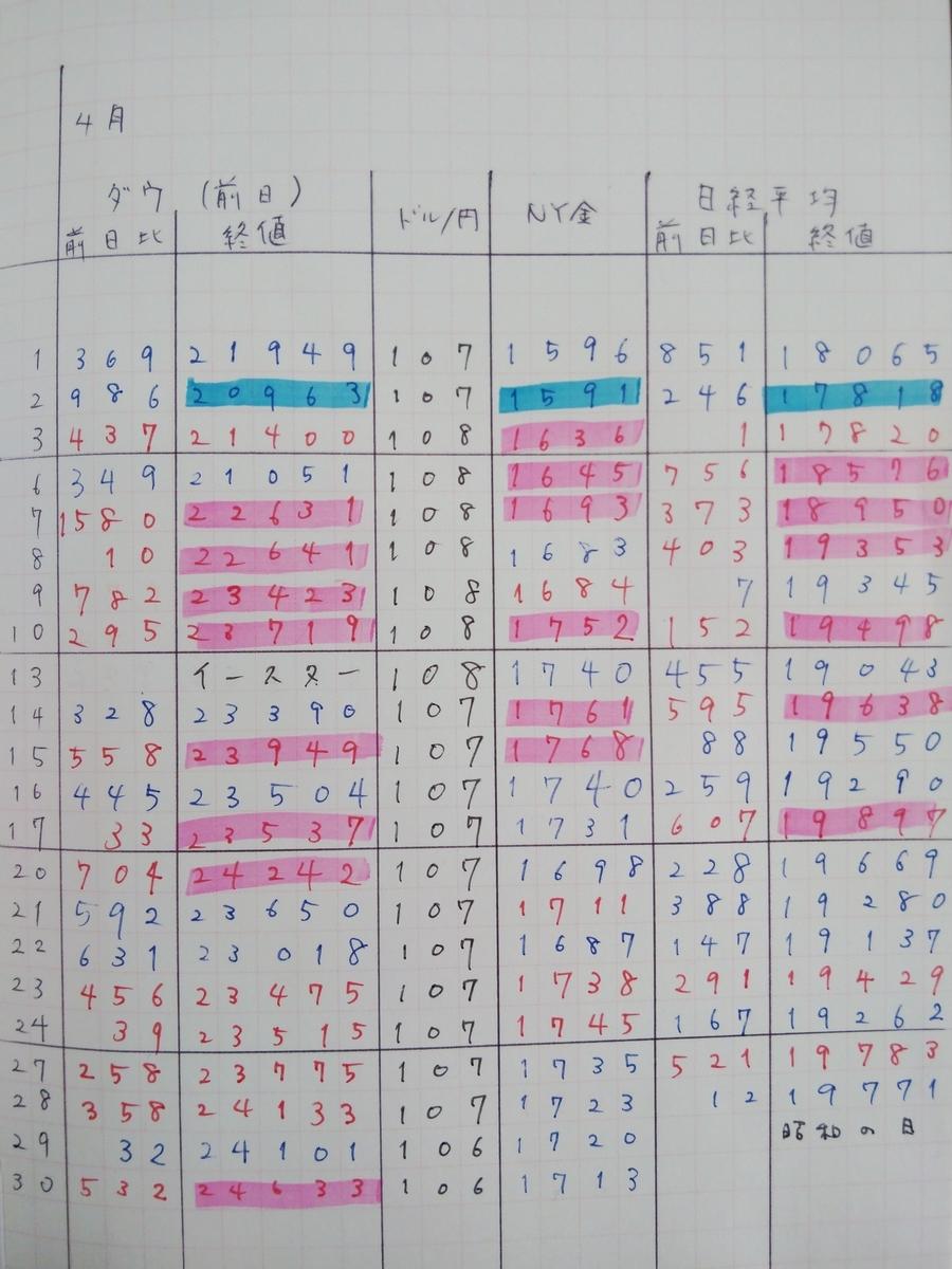 f:id:kuroyagi573:20200430100430j:plain