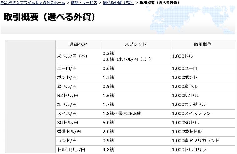 f:id:kuroyagi573:20200430102036p:plain