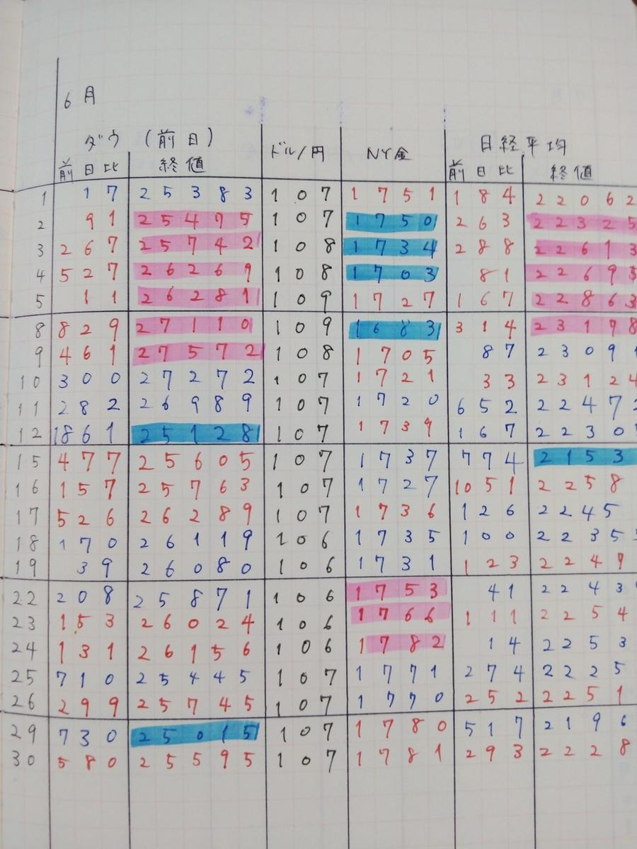 f:id:kuroyagi573:20200705192045j:plain