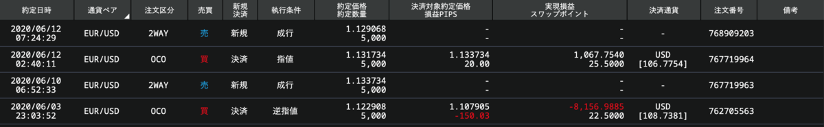 f:id:kuroyagi573:20200705192905p:plain