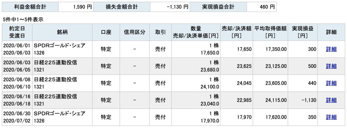 f:id:kuroyagi573:20200705194304p:plain