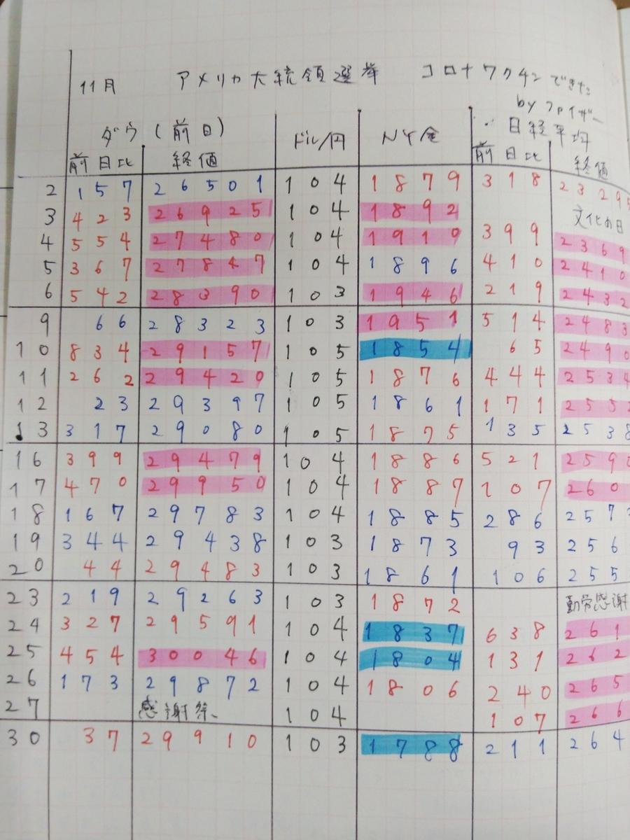f:id:kuroyagi573:20201206213326j:plain