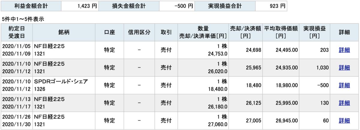 f:id:kuroyagi573:20201206215649p:plain