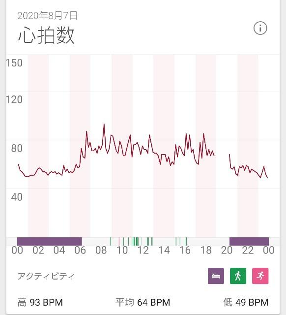 f:id:kurozuankake0427:20200808085026j:image