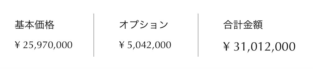 f:id:kurumadaisukikun:20200203170224p:plain