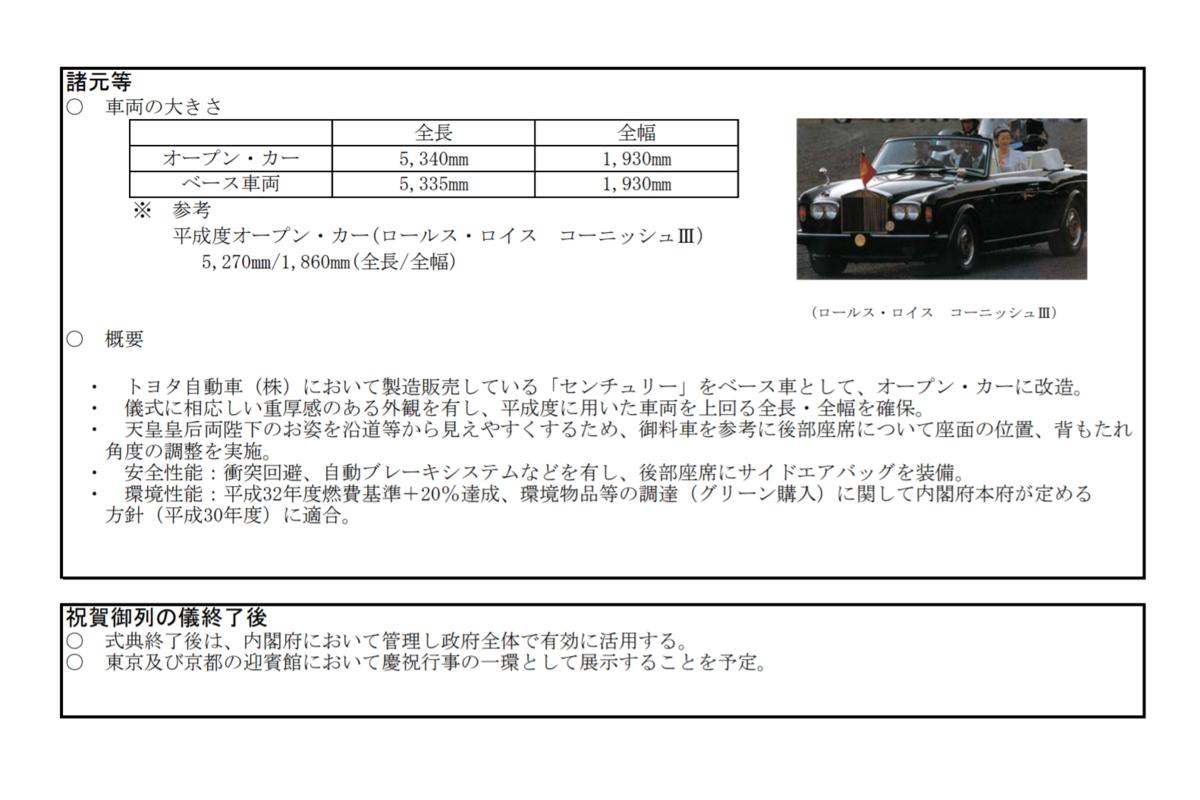 f:id:kurumazukinogen:20210501202811p:plain