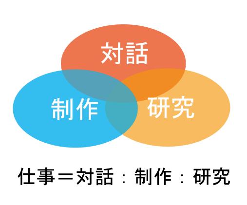 f:id:kurumi10021002:20170115195002j:plain