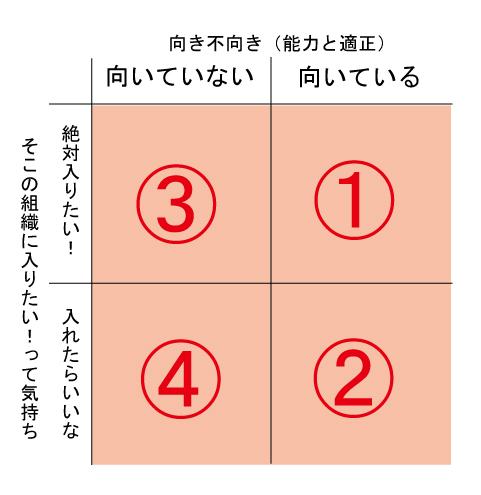 f:id:kurumi10021002:20170207000230j:plain