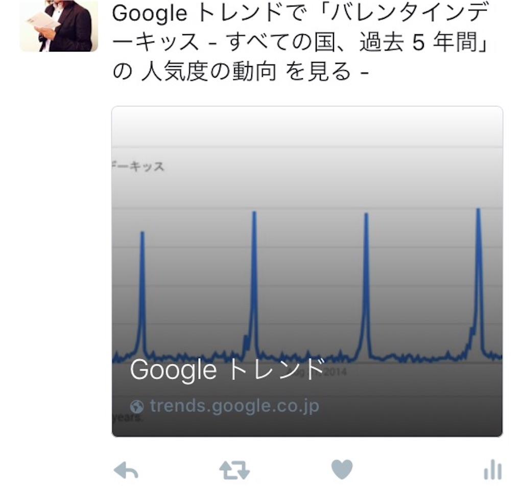 f:id:kurumi10021002:20170315041433j:image