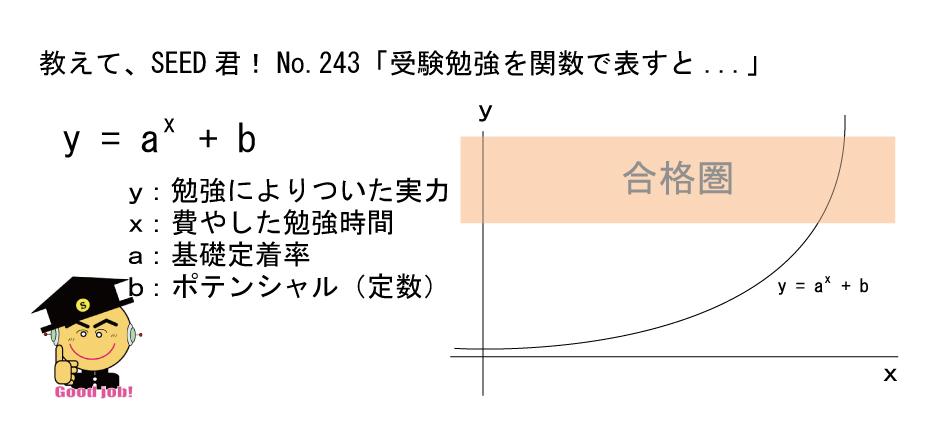 f:id:kurumi10021002:20170417171751j:plain