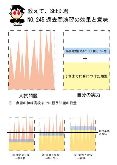 f:id:kurumi10021002:20170417223916j:plain
