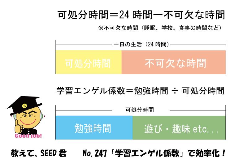 f:id:kurumi10021002:20170525011652j:plain