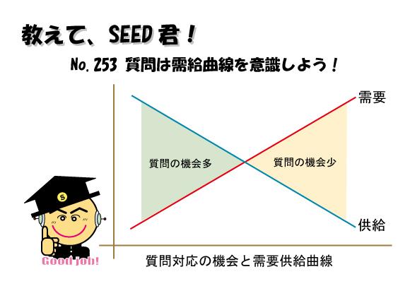 f:id:kurumi10021002:20170525012857j:plain