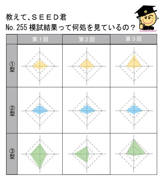 f:id:kurumi10021002:20170526220605j:plain
