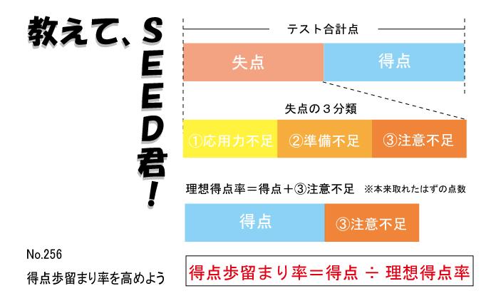 f:id:kurumi10021002:20170526220743j:plain