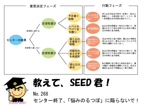 f:id:kurumi10021002:20170527172518j:plain
