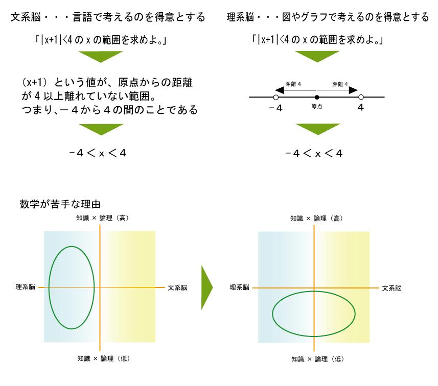 f:id:kurumi10021002:20170904181504j:plain