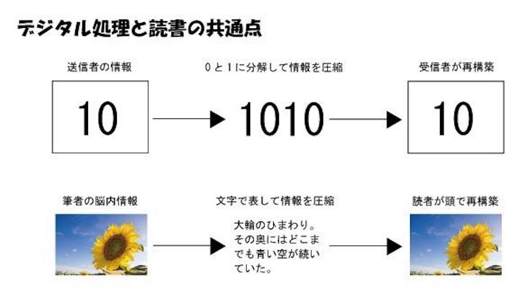 f:id:kurumi10021002:20180202040113j:image
