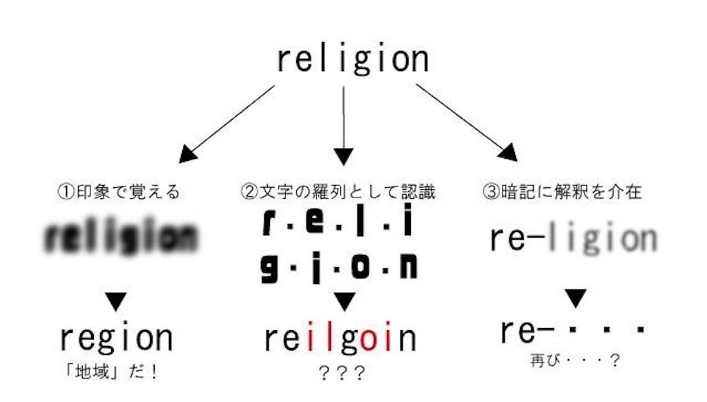 f:id:kurumi10021002:20180202041132j:image