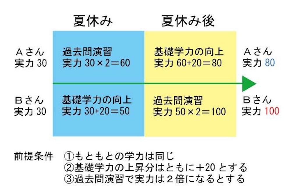 f:id:kurumi10021002:20180202041813j:image