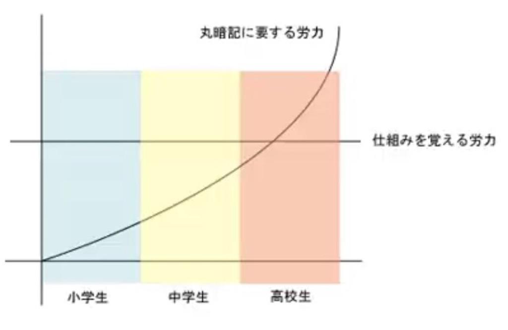 f:id:kurumi10021002:20180202044900j:image
