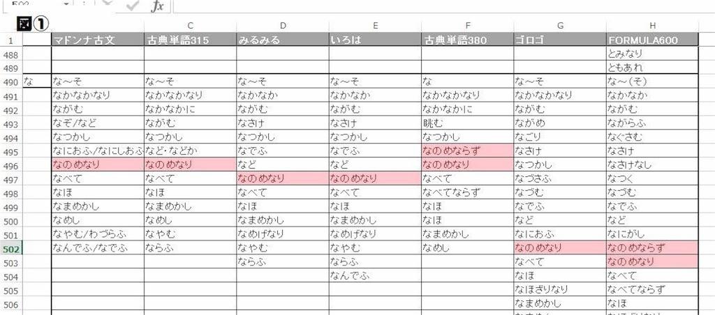f:id:kurumi10021002:20180202050344j:image