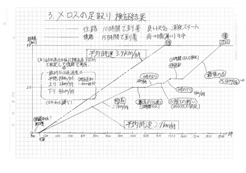 f:id:kurumi10021002:20180219082821j:image